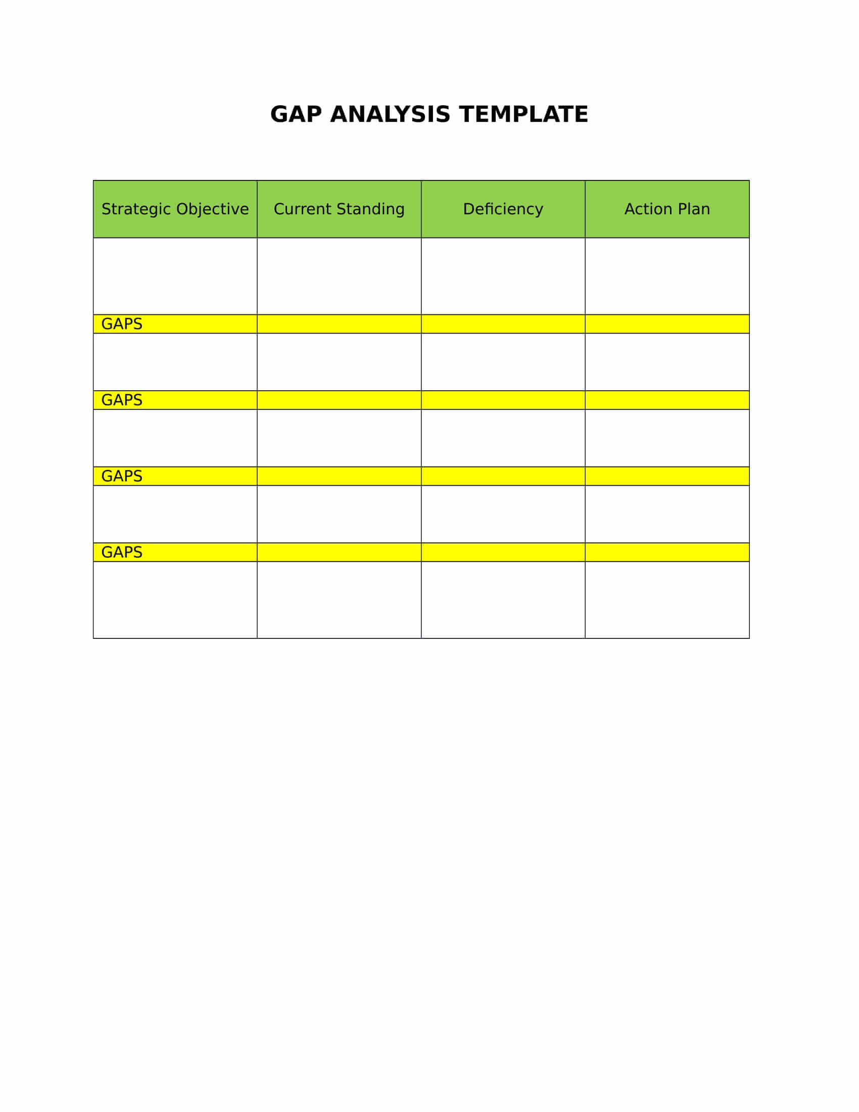 download a free gap analysis template